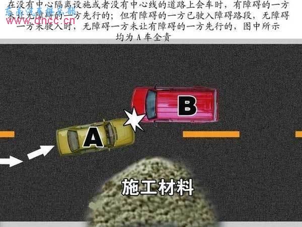 交通事故责任认定图解