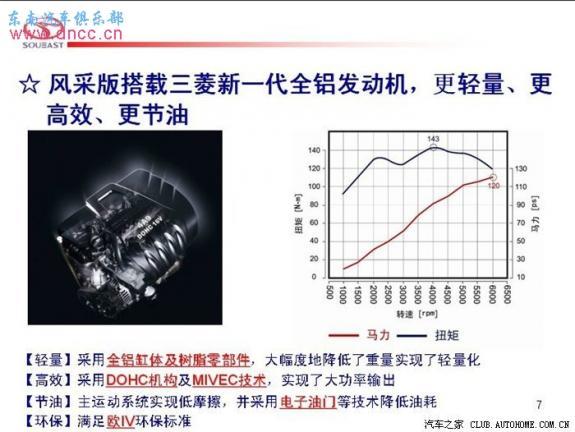 为什么东南菱悦v3风采版要装配4a91发动机高清图片